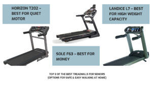 Top 3 of the best treadmills for seniors (options for safe & easy walking at home)